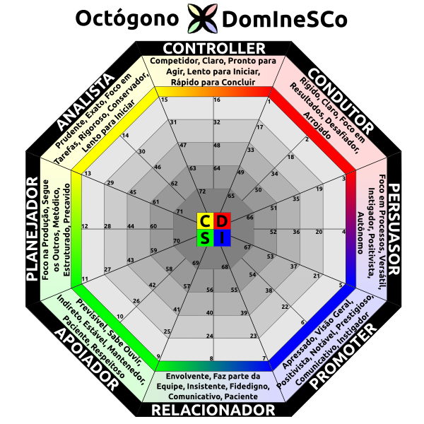 octogonoDomIneSCo