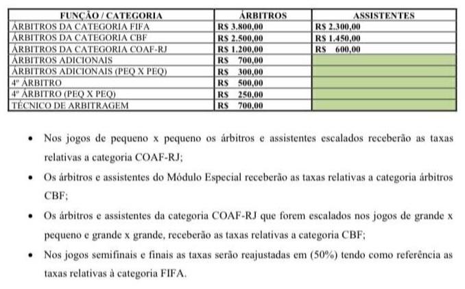 FERJ-nao-paga-taxa-dos-arbitros-dos-jogos-durante-pandemia-do-coronavirus02